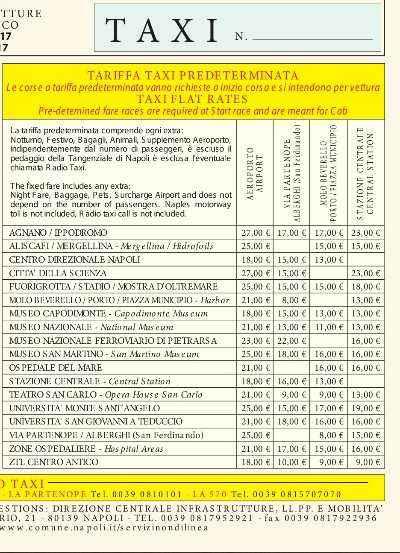 установленный тариф такси Неаполь